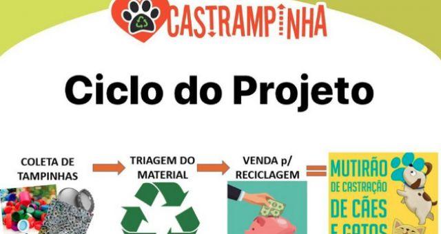 Projeto Castrampinha | Pontos de Coleta